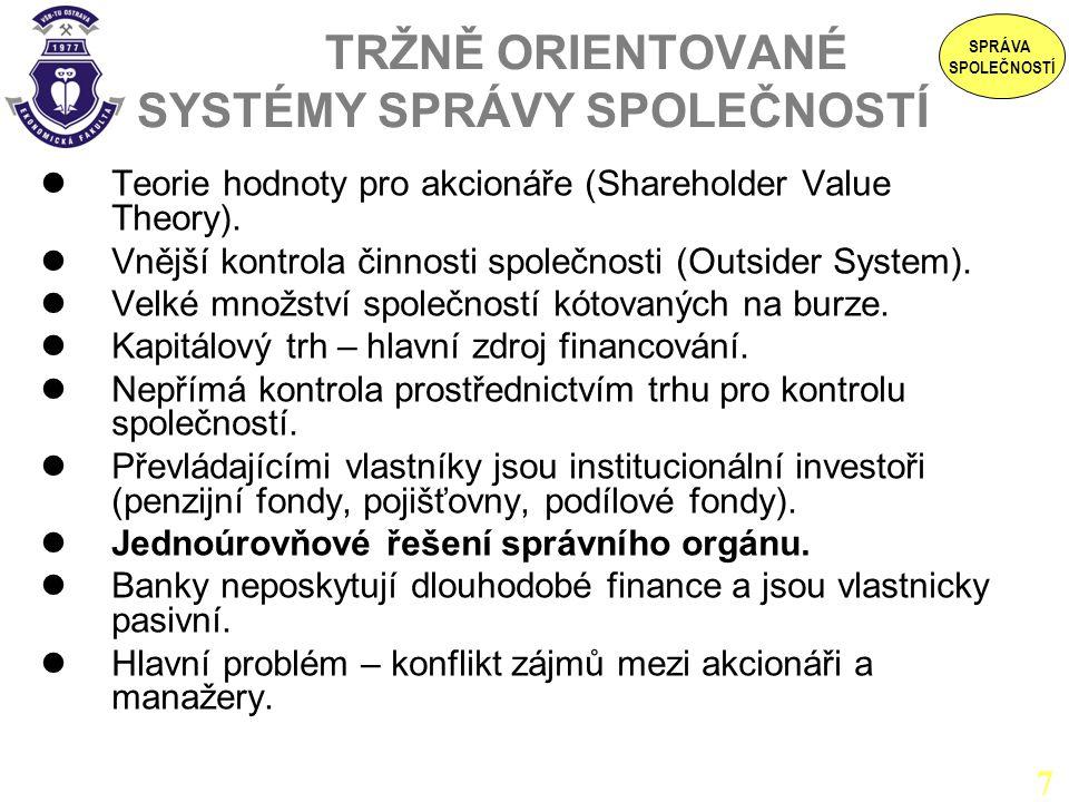 TRŽNĚ ORIENTOVANÉ SYSTÉMY SPRÁVY SPOLEČNOSTÍ Teorie hodnoty pro akcionáře (Shareholder Value Theory). Vnější kontrola činnosti společnosti (Outsider S