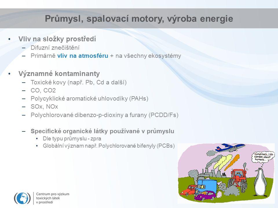Průmysl, spalovací motory, výroba energie Vliv na složky prostředí –Difuzní znečištění –Primárně vliv na atmosféru + na všechny ekosystémy Významné ko