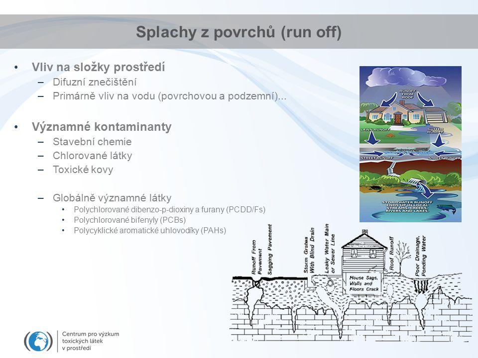 Splachy z povrchů (run off) Vliv na složky prostředí –Difuzní znečištění –Primárně vliv na vodu (povrchovou a podzemní)...