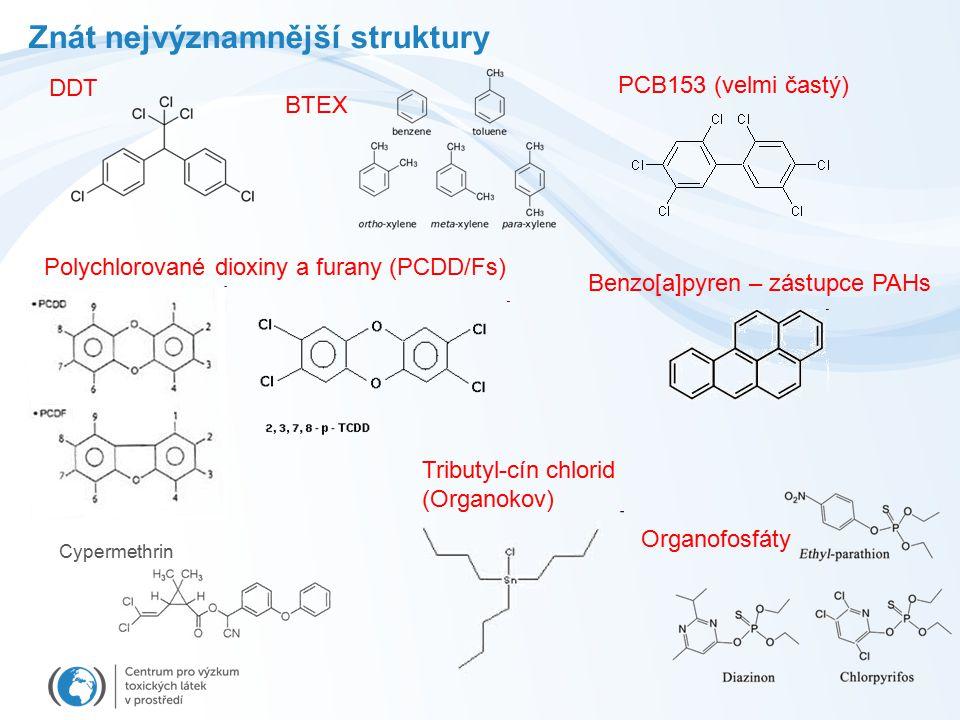 DDT PCB153 (velmi častý) Polychlorované dioxiny a furany (PCDD/Fs) Benzo[a]pyren – zástupce PAHs Tributyl-cín chlorid (Organokov) Cypermethrin Organofosfáty BTEX Znát nejvýznamnější struktury