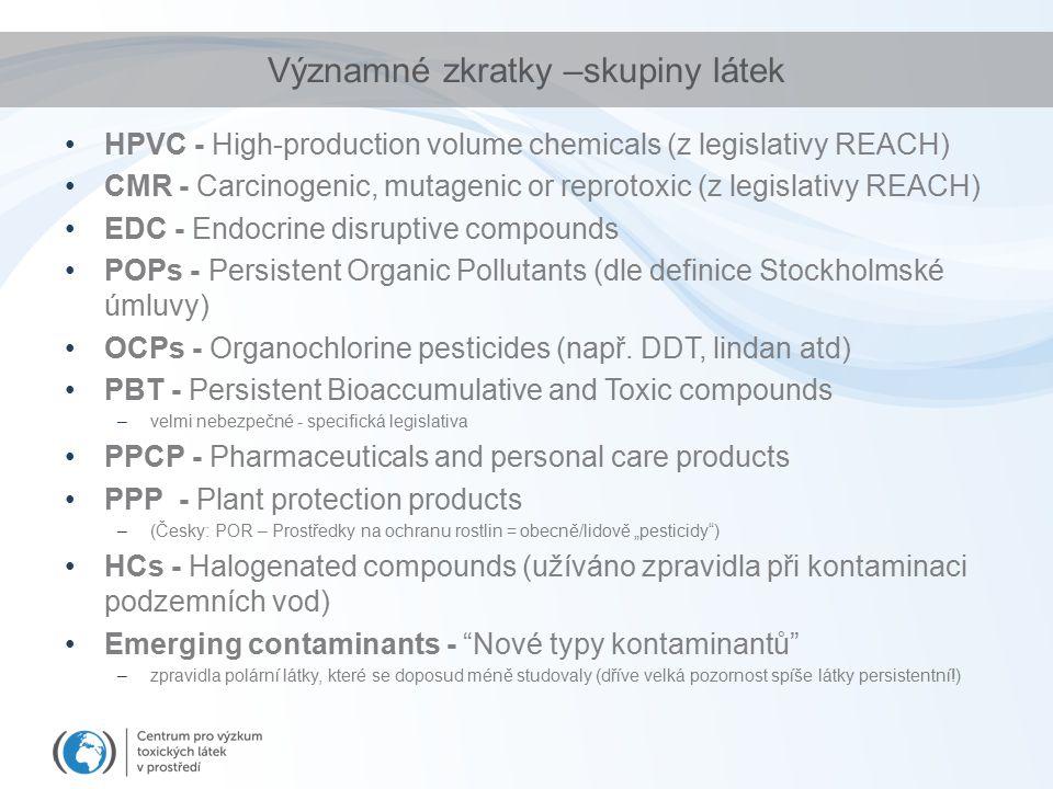 Významné zkratky –skupiny látek HPVC - High-production volume chemicals (z legislativy REACH) CMR - Carcinogenic, mutagenic or reprotoxic (z legislativy REACH) EDC - Endocrine disruptive compounds POPs - Persistent Organic Pollutants (dle definice Stockholmské úmluvy) OCPs - Organochlorine pesticides (např.