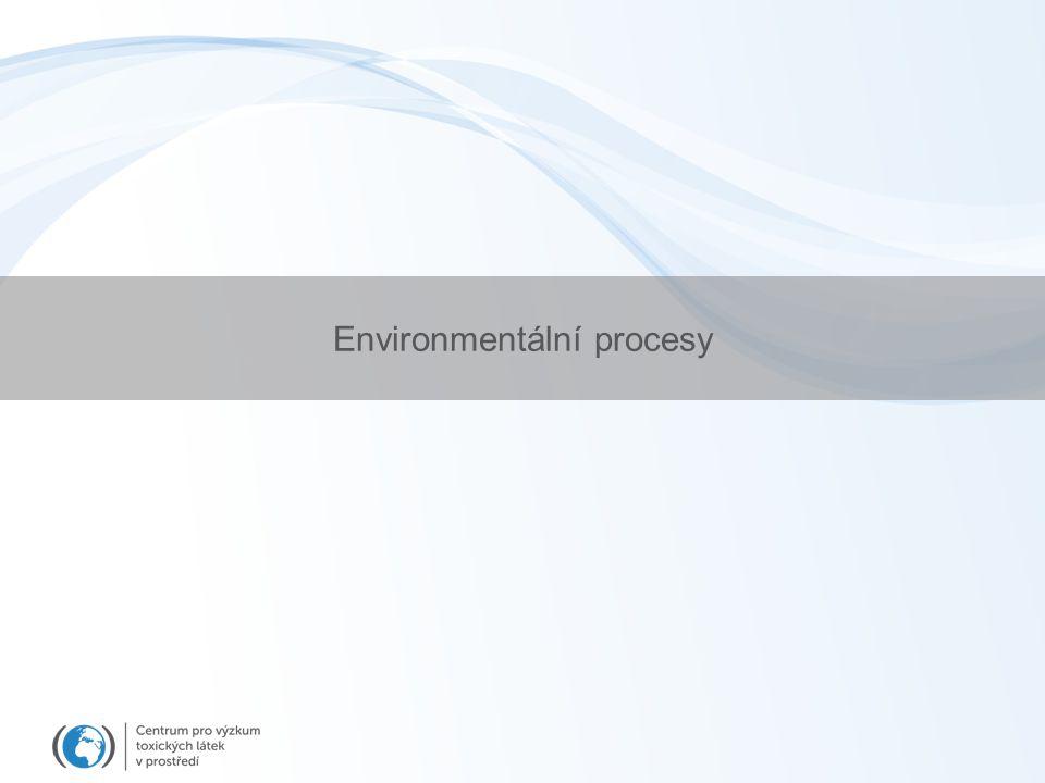 Environmentální procesy