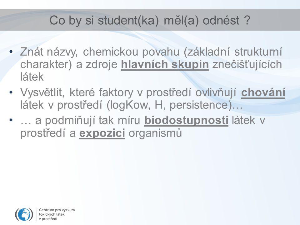 Co by si student(ka) měl(a) odnést ? Znát názvy, chemickou povahu (základní strukturní charakter) a zdroje hlavních skupin znečišťujících látek Vysvět