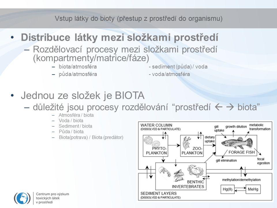 Vstup látky do bioty (přestup z prostředí do organismu) Distribuce látky mezi složkami prostředí –Rozdělovací procesy mezi složkami prostředí (kompartmenty/matrice/fáze) –biota/atmosféra- sediment (půda) / voda –půda/atmosféra- voda/atmosféra Jednou ze složek je BIOTA –důležité jsou procesy rozdělování prostředí   biota –Atmosféra / biota –Voda / biota –Sediment / biota –Půda / biota –Biota(potrava) / Biota (predátor)