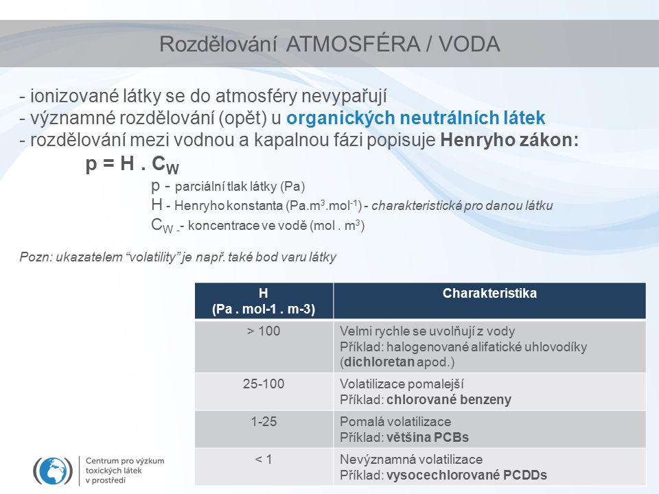 - ionizované látky se do atmosféry nevypařují - významné rozdělování (opět) u organických neutrálních látek - rozdělování mezi vodnou a kapalnou fázi popisuje Henryho zákon: p = H.