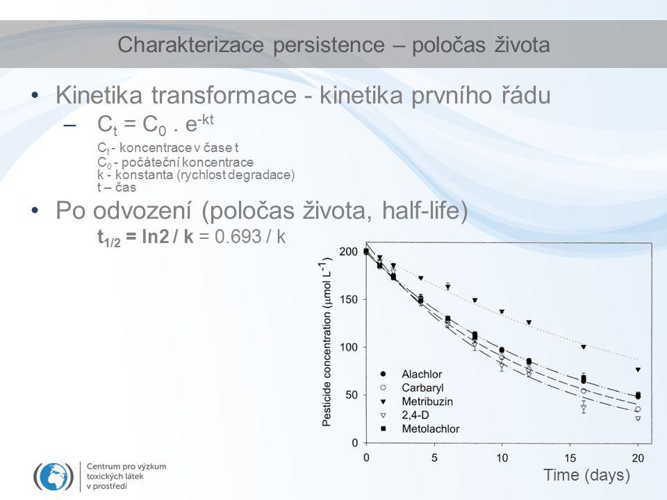 Kinetika transformace - kinetika prvního řádu –C t = C 0. e -kt C t - koncentrace v čase t C 0 - počáteční koncentrace k - konstanta (rychlost degrada