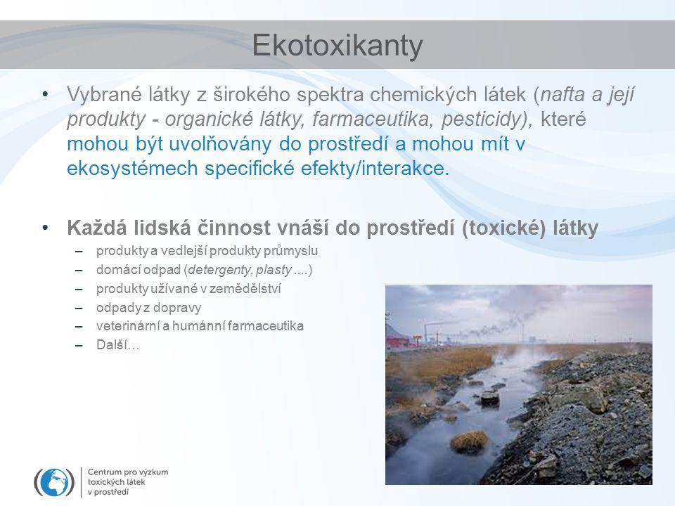 Ekotoxikanty Vybrané látky z širokého spektra chemických látek (nafta a její produkty - organické látky, farmaceutika, pesticidy), které mohou být uvolňovány do prostředí a mohou mít v ekosystémech specifické efekty/interakce.