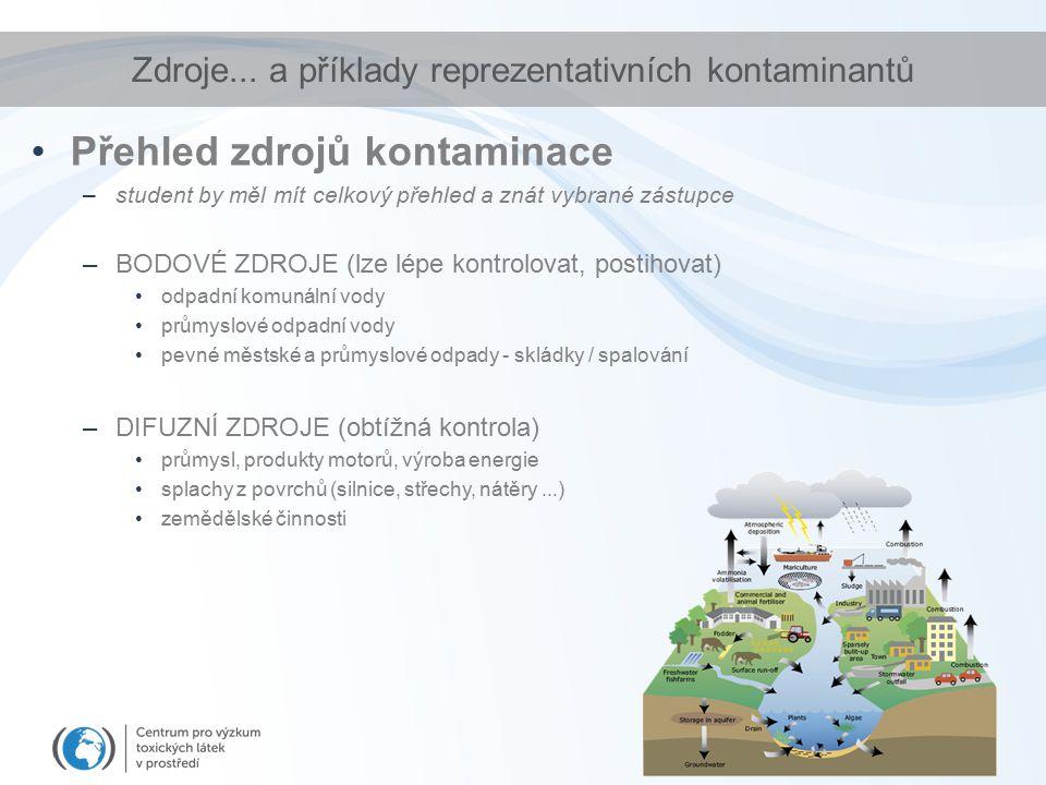 Přehled zdrojů kontaminace –student by měl mít celkový přehled a znát vybrané zástupce –BODOVÉ ZDROJE (lze lépe kontrolovat, postihovat) odpadní komunální vody průmyslové odpadní vody pevné městské a průmyslové odpady - skládky / spalování –DIFUZNÍ ZDROJE (obtížná kontrola) průmysl, produkty motorů, výroba energie splachy z povrchů (silnice, střechy, nátěry...) zemědělské činnosti Zdroje...