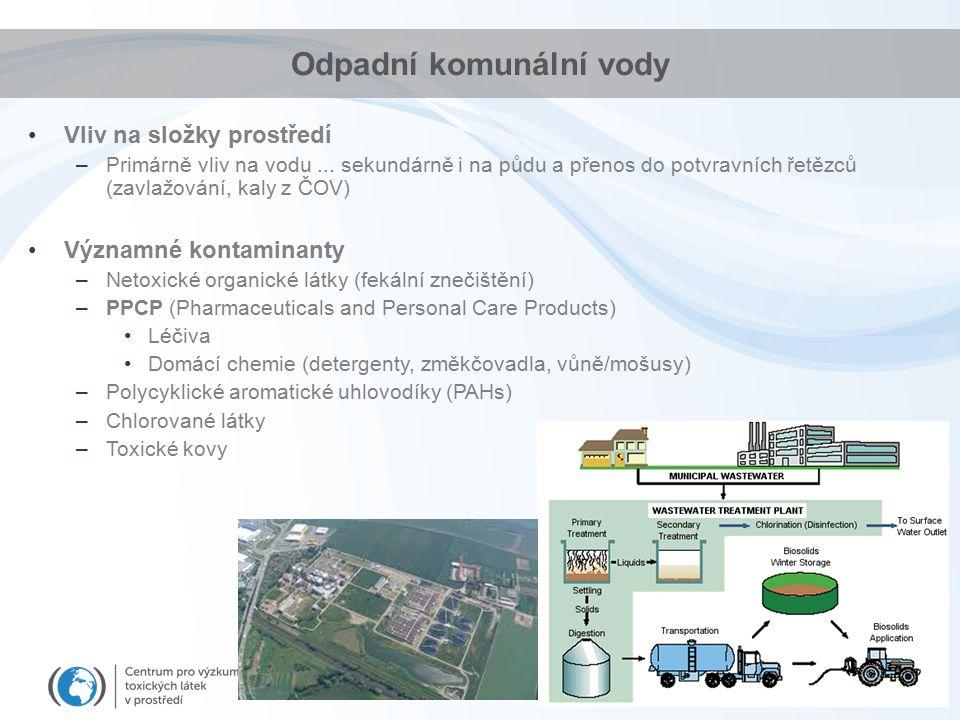 Odpadní komunální vody Vliv na složky prostředí –Primárně vliv na vodu... sekundárně i na půdu a přenos do potvravních řetězců (zavlažování, kaly z ČO