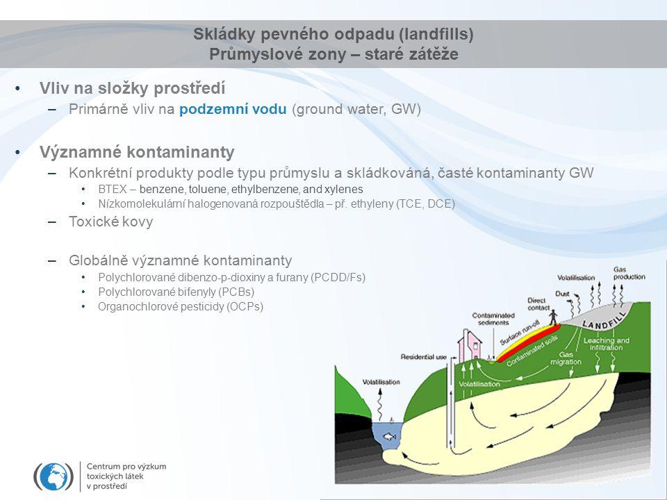 Skládky pevného odpadu (landfills) Průmyslové zony – staré zátěže Vliv na složky prostředí –Primárně vliv na podzemní vodu (ground water, GW) Významné kontaminanty –Konkrétní produkty podle typu průmyslu a skládkováná, časté kontaminanty GW BTEX – benzene, toluene, ethylbenzene, and xylenes Nízkomolekulární halogenovaná rozpouštědla – př.