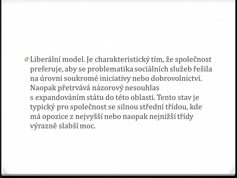 0 Liberální model.