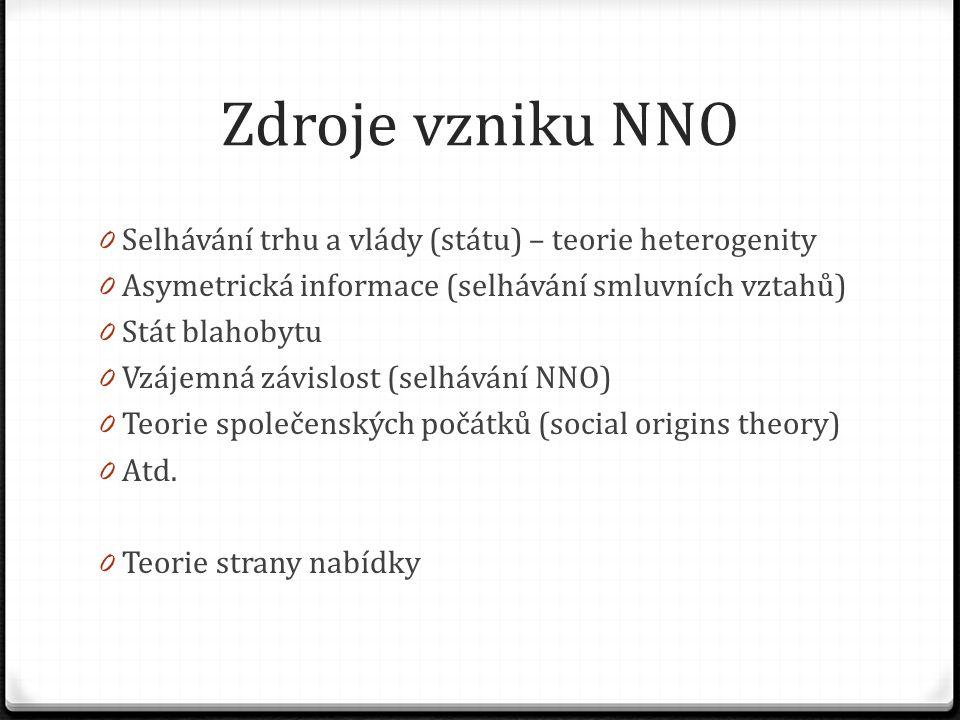 Zdroje vzniku NNO 0 Selhávání trhu a vlády (státu) – teorie heterogenity 0 Asymetrická informace (selhávání smluvních vztahů) 0 Stát blahobytu 0 Vzájemná závislost (selhávání NNO) 0 Teorie společenských počátků (social origins theory) 0 Atd.