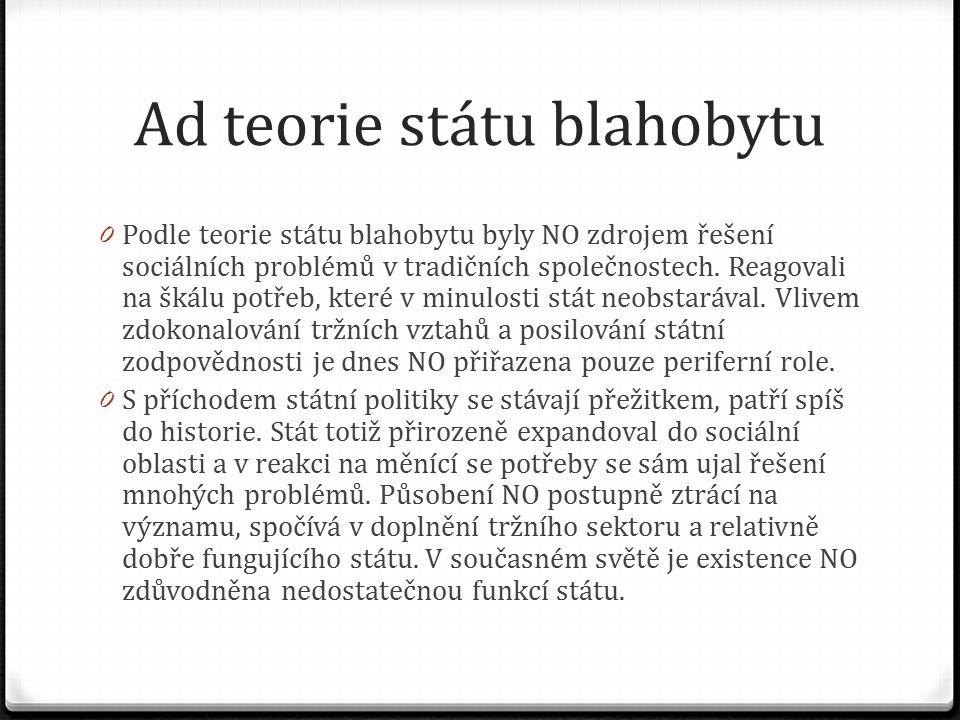 Ad teorie státu blahobytu 0 Podle teorie státu blahobytu byly NO zdrojem řešení sociálních problémů v tradičních společnostech.