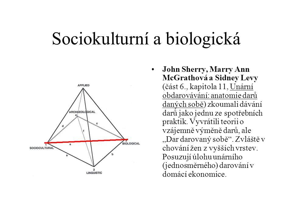 Sociokulturní a biologická John Sherry, Marry Ann McGrathová a Sidney Levy (část 6., kapitola 11, Unární obdarovávání: anatomie darů daných sobě) zkoumali dávání darů jako jednu ze spotřebních praktik.