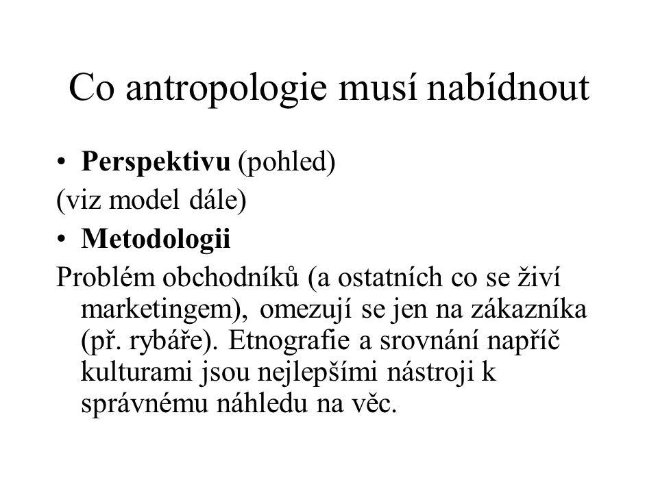 Co antropologie musí nabídnout Perspektivu (pohled) (viz model dále) Metodologii Problém obchodníků (a ostatních co se živí marketingem), omezují se jen na zákazníka (př.
