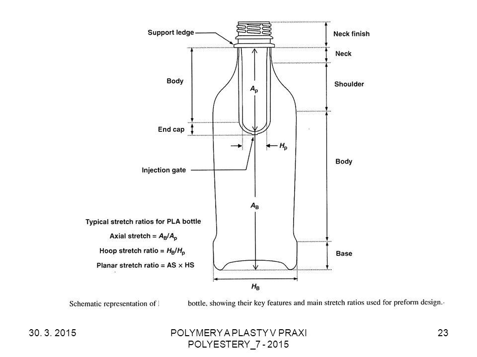 30. 3. 2015POLYMERY A PLASTY V PRAXI POLYESTERY_7 - 2015 23