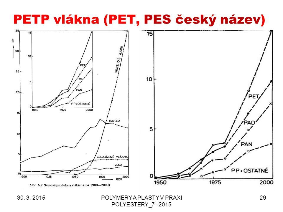 PETP vlákna (PET, PES český název) 30. 3. 2015POLYMERY A PLASTY V PRAXI POLYESTERY_7 - 2015 29