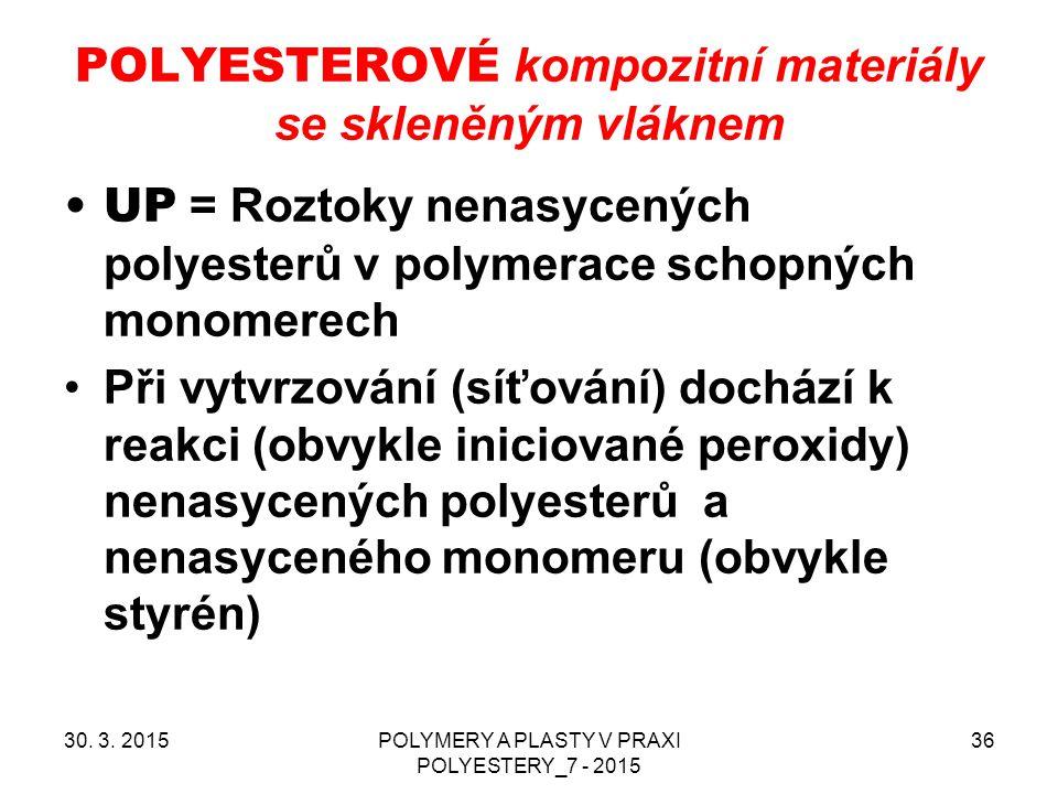 POLYESTEROVÉ kompozitní materiály se skleněným vláknem 30. 3. 2015POLYMERY A PLASTY V PRAXI POLYESTERY_7 - 2015 36 UP = Roztoky nenasycených polyester