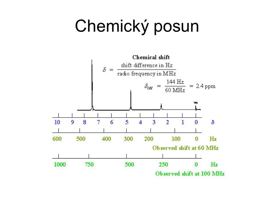 Chemický posun