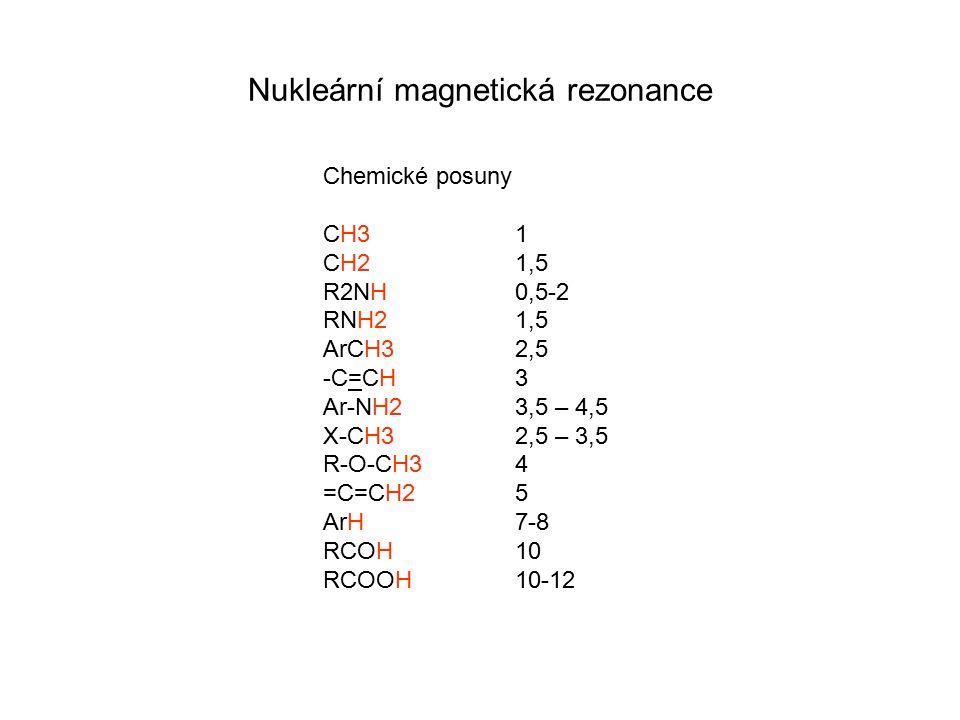 Nukleární magnetická rezonance Chemické posuny CH31 CH21,5 R2NH0,5-2 RNH21,5 ArCH32,5 -C=CH3 Ar-NH23,5 – 4,5 X-CH32,5 – 3,5 R-O-CH34 =C=CH25 ArH7-8 RC
