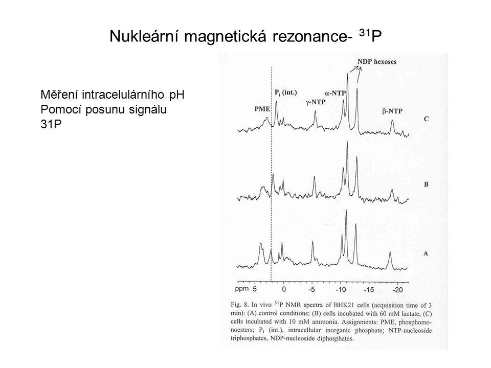 Měření intracelulárního pH Pomocí posunu signálu 31P