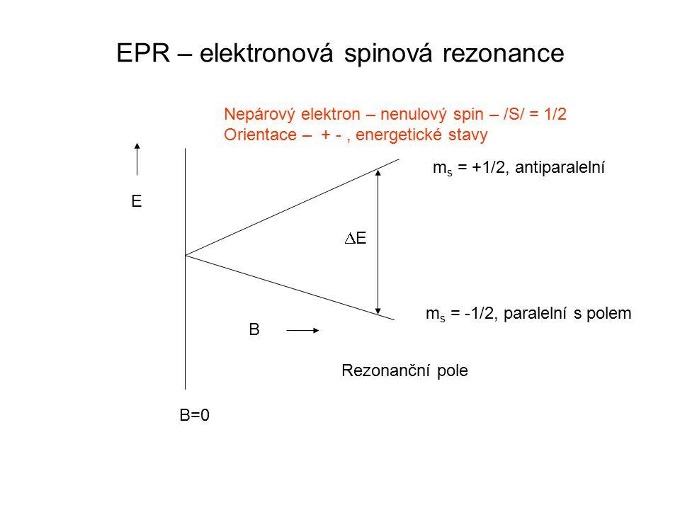 EPR – elektronová spinová rezonance B=0 E B EE Rezonanční pole m s = -1/2, paralelní s polem m s = +1/2, antiparalelní Nepárový elektron – nenulový