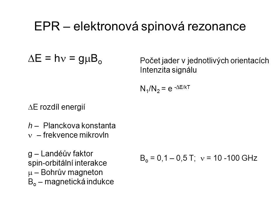  E = h = g  B o  E rozdíl energií h – Planckova konstanta – frekvence mikrovln g – Landéův faktor spin-orbitální interakce  – Bohrův magneton B o