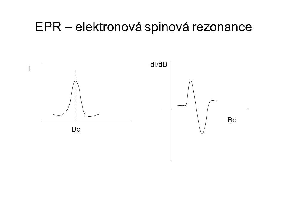 EPR – elektronová spinová rezonance I Bo dI/dB Bo