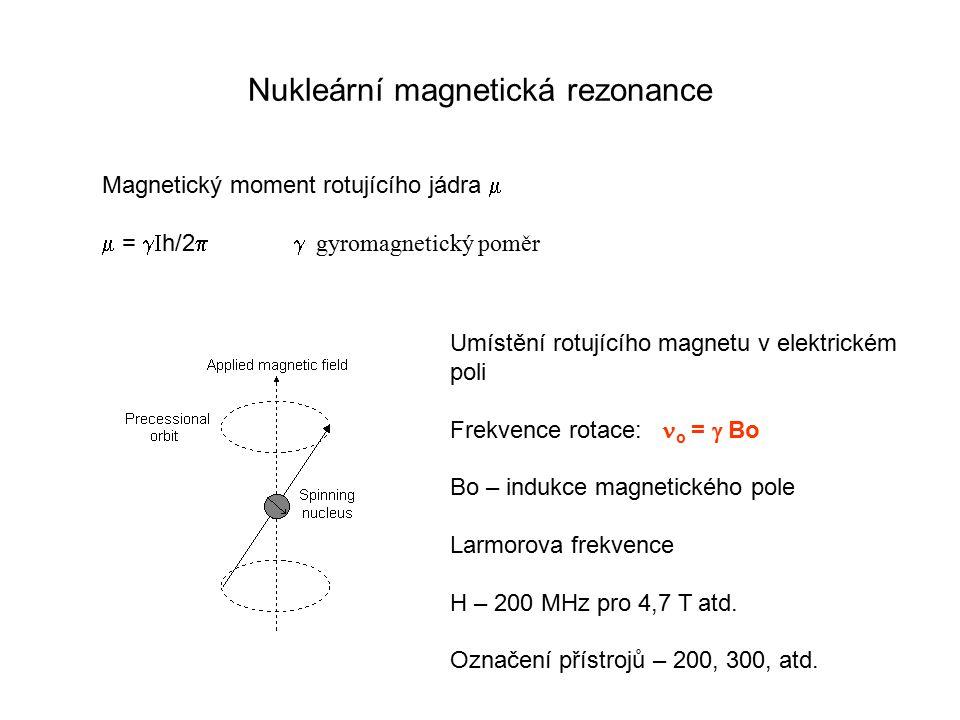 Nukleární magnetická rezonance Magnetický moment rotujícího jádra   =  h/2  gyromagnetický poměr Umístění rotujícího magnetu v elektrickém pol