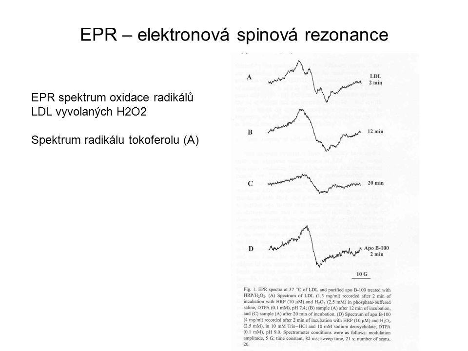 EPR – elektronová spinová rezonance EPR spektrum oxidace radikálů LDL vyvolaných H2O2 Spektrum radikálu tokoferolu (A)