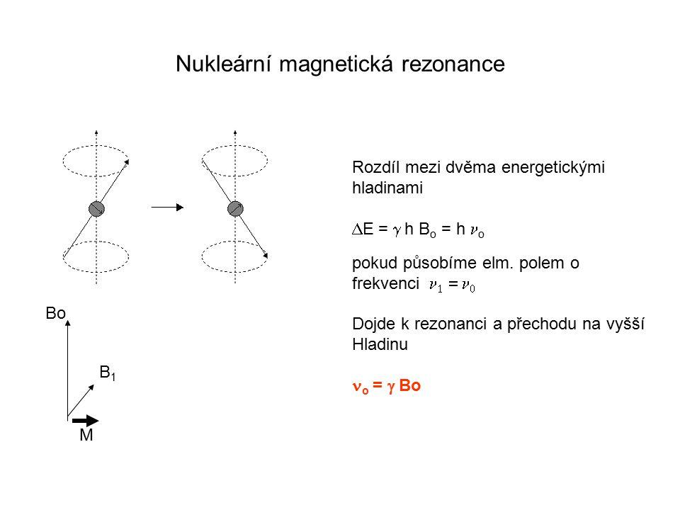 Nukleární magnetická rezonance Rozdíl mezi dvěma energetickými hladinami  E =  h B o = h o pokud působíme elm. polem o frekvenci    Dojde k rez