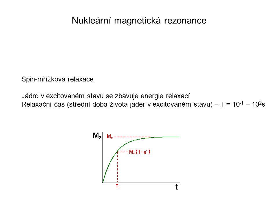Nukleární magnetická rezonance Spin-mřížková relaxace Jádro v excitovaném stavu se zbavuje energie relaxací Relaxační čas (střední doba života jader v