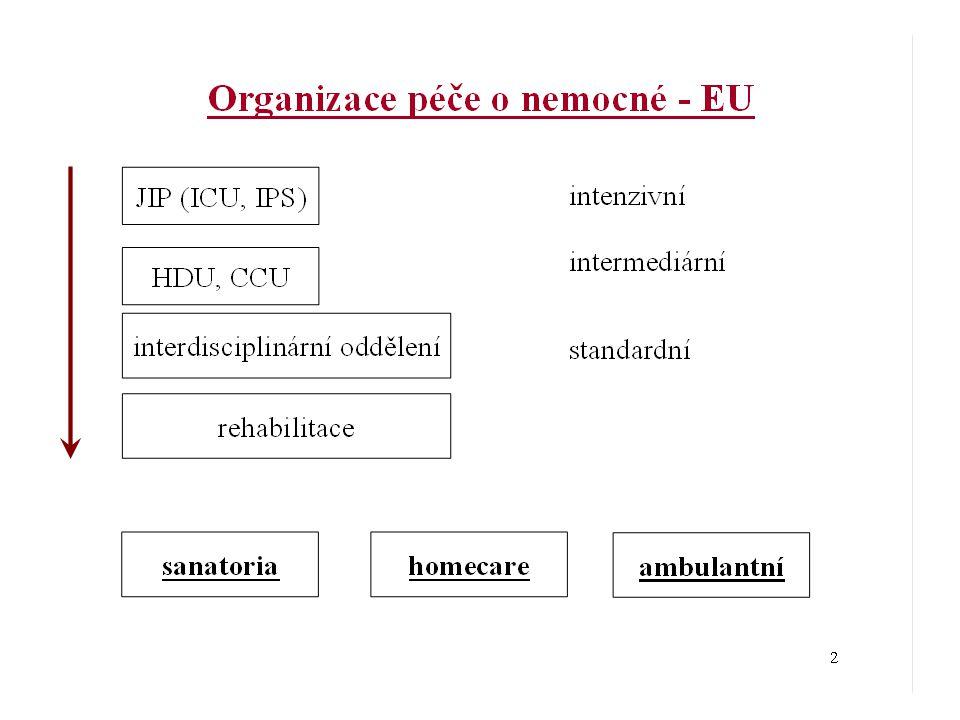 monitorace celkové a regionální hemodynamiky monitorace metabolismu Vladimír Šrámek ARK, FN u svaté Anny v Brně