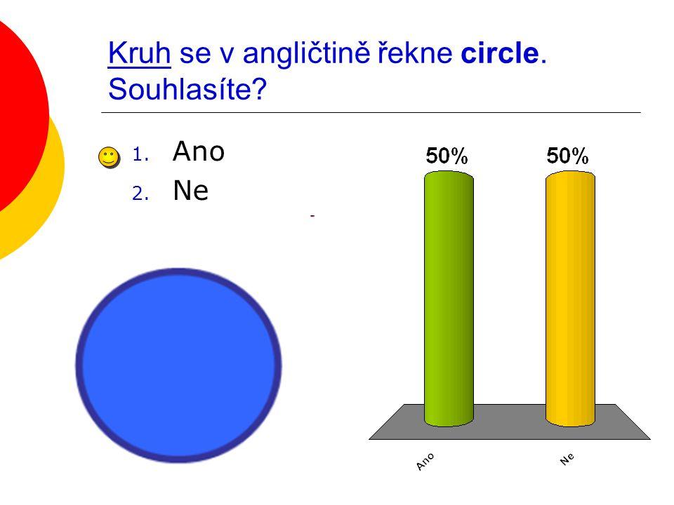 Kruh se v angličtině řekne circle. Souhlasíte? 1. Ano 2. Ne