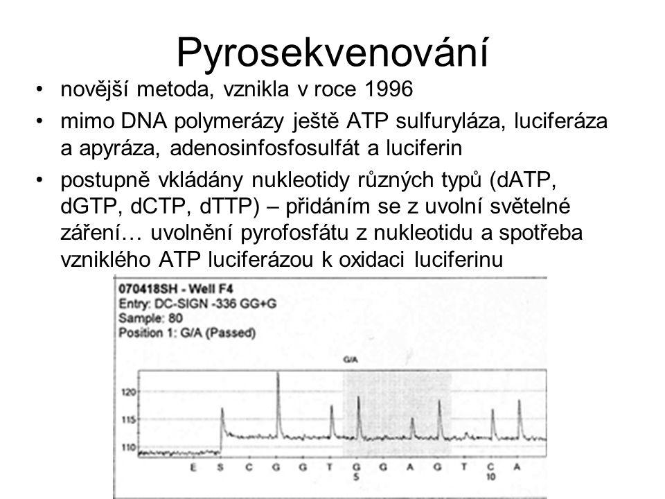 Pyrosekvenování novější metoda, vznikla v roce 1996 mimo DNA polymerázy ještě ATP sulfuryláza, luciferáza a apyráza, adenosinfosfosulfát a luciferin p