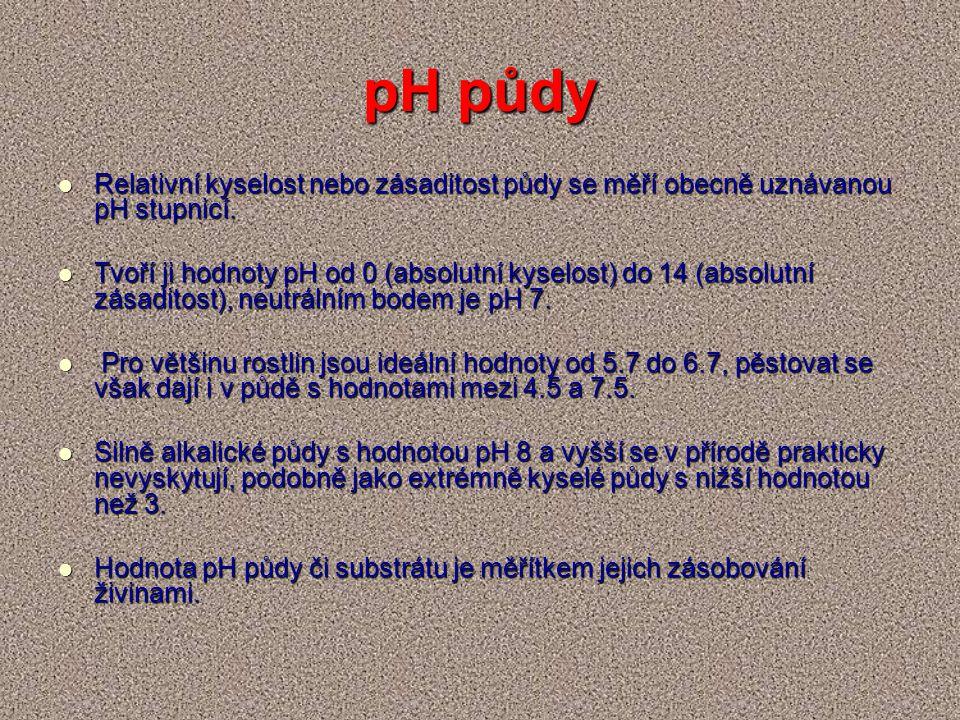 pH půdy Relativní kyselost nebo zásaditost půdy se měří obecně uznávanou pH stupnicí.