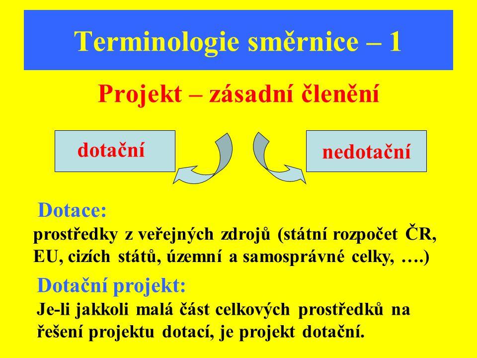 Terminologie směrnice – 1 Projekt – zásadní členění nedotační dotační Dotace: prostředky z veřejných zdrojů (státní rozpočet ČR, EU, cizích států, úze