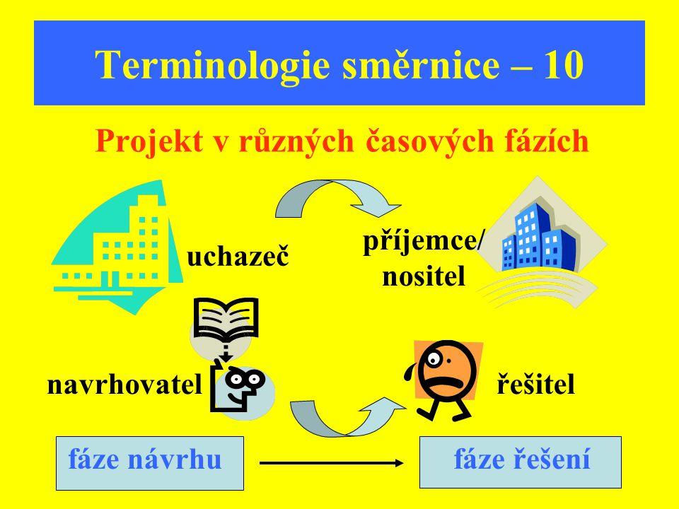 Terminologie směrnice – 10 Projekt v různých časových fázích fáze návrhufáze řešení uchazeč příjemce/ nositel navrhovatelřešitel
