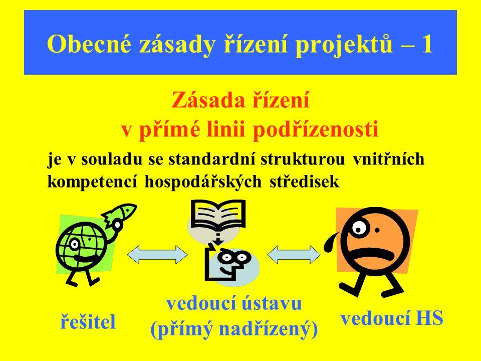 Obecné zásady řízení projektů – 1 Zásada řízení v přímé linii podřízenosti je v souladu se standardní strukturou vnitřních kompetencí hospodářských st