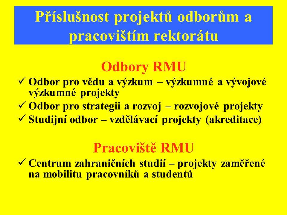 Příslušnost projektů odborům a pracovištím rektorátu Odbory RMU Odbor pro vědu a výzkum – výzkumné a vývojové výzkumné projekty Odbor pro strategii a