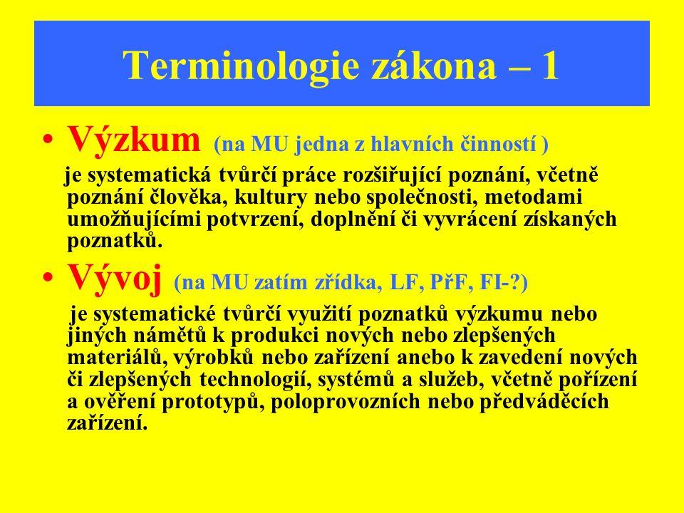 Terminologie zákona – 1 Výzkum (na MU jedna z hlavních činností ) je systematická tvůrčí práce rozšiřující poznání, včetně poznání člověka, kultury ne