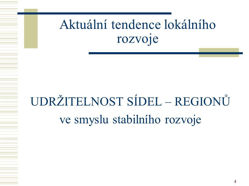 4 Aktuální tendence lokálního rozvoje UDRŽITELNOST SÍDEL – REGIONŮ ve smyslu stabilního rozvoje