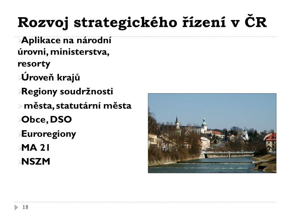 Rozvoj strategického řízení v ČR  Aplikace na národní úrovni, ministerstva, resorty  Úroveň krajů  Regiony soudržnosti  města, statutární města  Obce, DSO  Euroregiony  MA 21  NSZM 18