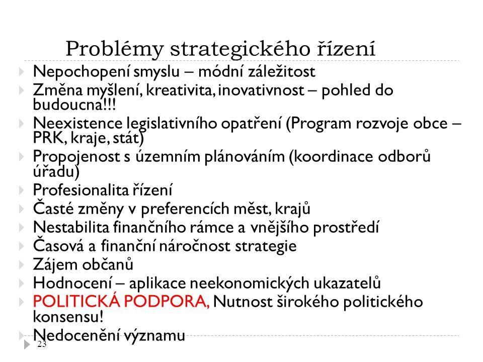 Problémy strategického řízení 23  Nepochopení smyslu – módní záležitost  Změna myšlení, kreativita, inovativnost – pohled do budoucna!!.