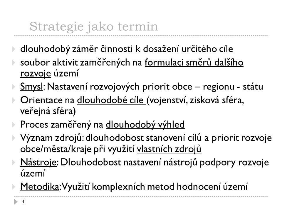 Literatura k tématu 25  Jaké jsou vztahy mezi územním plánováním a strategickým plánem.