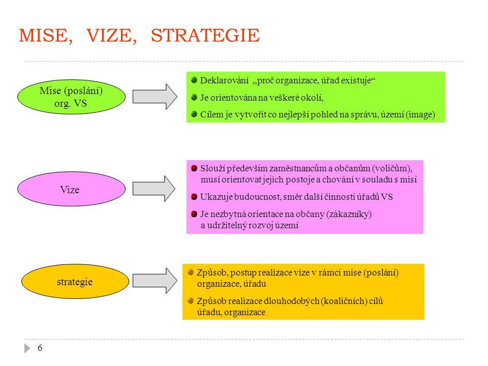 17 FAKTORY OVLIVŇUJÍCÍ ROZHODOVÁNÍ O CÍLECH Vliv prostředí - poptávka a nabídka, aktivity konkurence, řídící zásady státu, Očekávání zaměstnanců, odborů, občanů (zákazníků), dodavatelů, státní správy, samosprávy Zdroje organizace = objem dostupných personálních, finančních, informačních Interní vztahy v organizaci – koaliční (opoziční)podpora, vztahy mezi TOP manažery, slučitelnost kultury organizace s vytyčovanými cíli, Minulý vývoj organizace - Zkušenosti z realizace minulých cílů (lidé, včetně TOP manažerů mají přirozenou tendenci k zachování kontinuity) Vlastnosti a schopnosti vrcholových řídících pracovníků