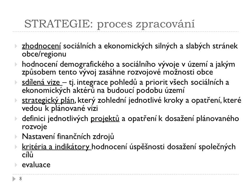 STRATEGIE: proces zpracování 8  zhodnocení sociálních a ekonomických silných a slabých stránek obce/regionu  hodnocení demografického a sociálního vývoje v území a jakým způsobem tento vývoj zasáhne rozvojové možnosti obce  sdílená vize – tj.