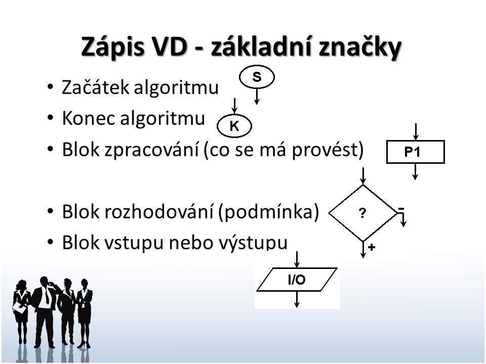 Zápis VD - základní značky Začátek algoritmu Konec algoritmu Blok zpracování (co se má provést) Blok rozhodování (podmínka) Blok vstupu nebo výstupu