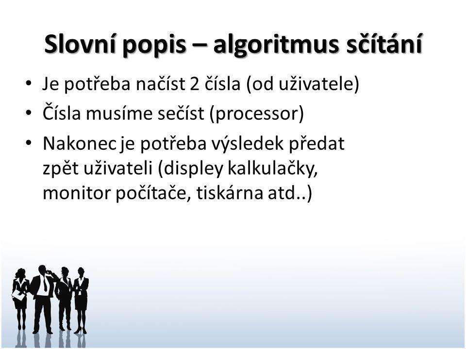 Slovní popis – algoritmus sčítání Je potřeba načíst 2 čísla (od uživatele) Čísla musíme sečíst (processor) Nakonec je potřeba výsledek předat zpět uživateli (displey kalkulačky, monitor počítače, tiskárna atd..)