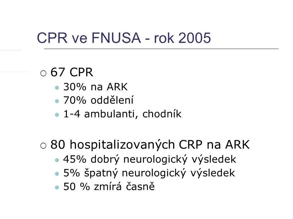 CPR ve FNUSA - rok 2005  67 CPR 30% na ARK 70% oddělení 1-4 ambulanti, chodník  80 hospitalizovaných CRP na ARK 45% dobrý neurologický výsledek 5% špatný neurologický výsledek 50 % zmírá časně